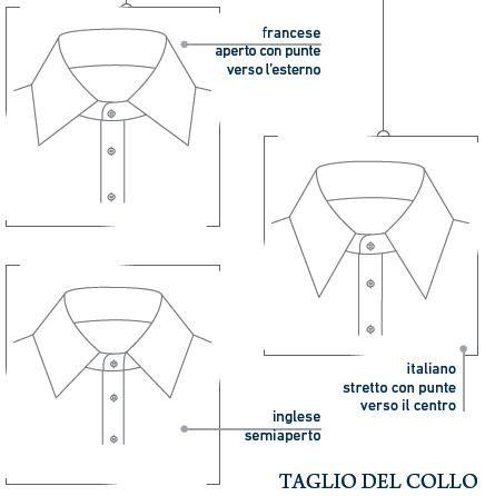 new style 2d6df 1bd63 Camicia - Camicia uomo, Collo, Polsini, Tessuti | Emidio Cesetti